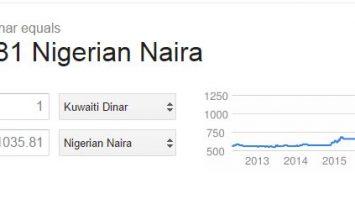 Kuwait dinar to Naira