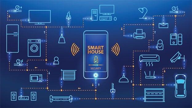 Smart Home Kits