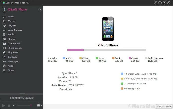 iOS Software Tools For PC