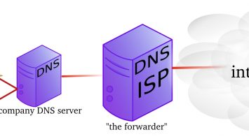 ISP Default DNS Server - Why You Shouldn't Use It