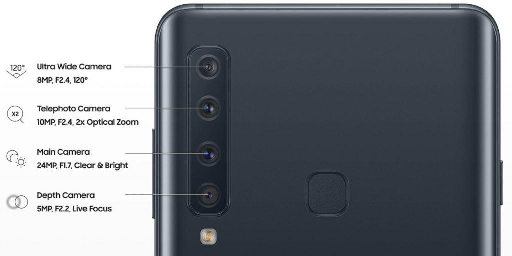 Multiple Cameras on Smartphones