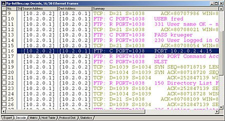 What Is Ftp Port Number and How Ftp Port Used?
